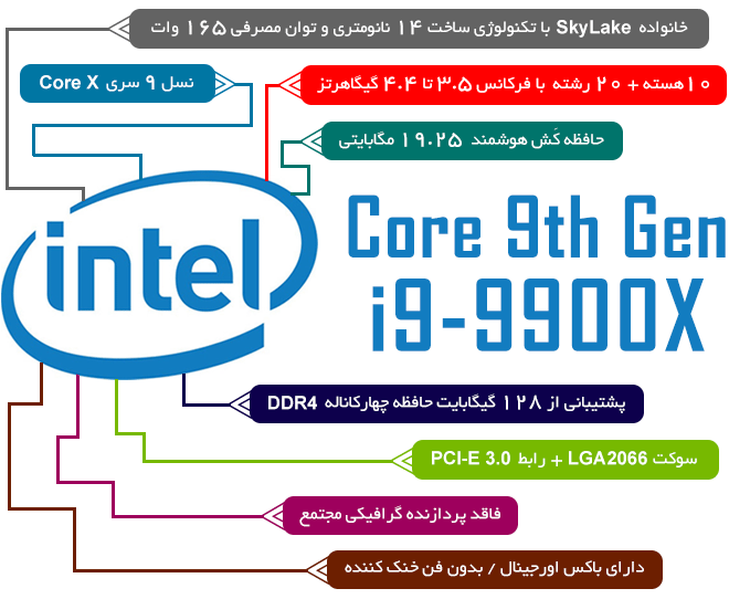 Intel Core i9-9900X Skylake-X Processor LGA2066