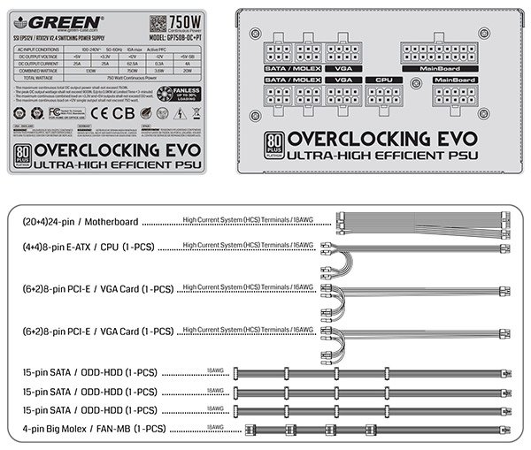 GREEN GP750B-OCPT Overclocking Evo 80Plus Platinum PSU